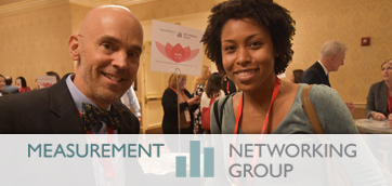 ACRM Measurement Networking Group