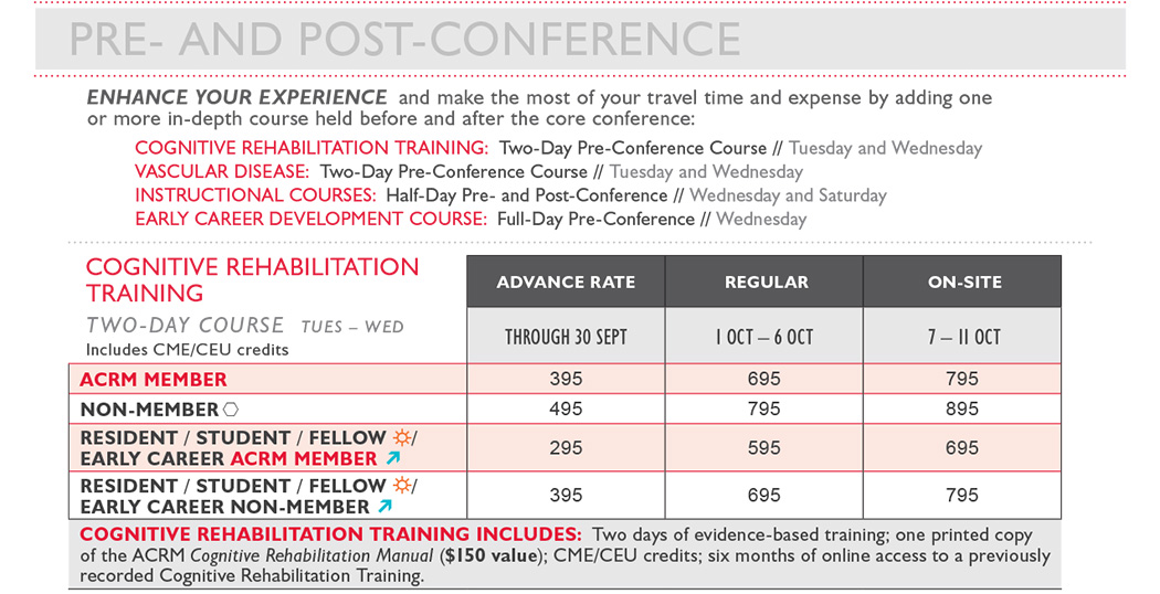 ACRM Conference Pricing chart