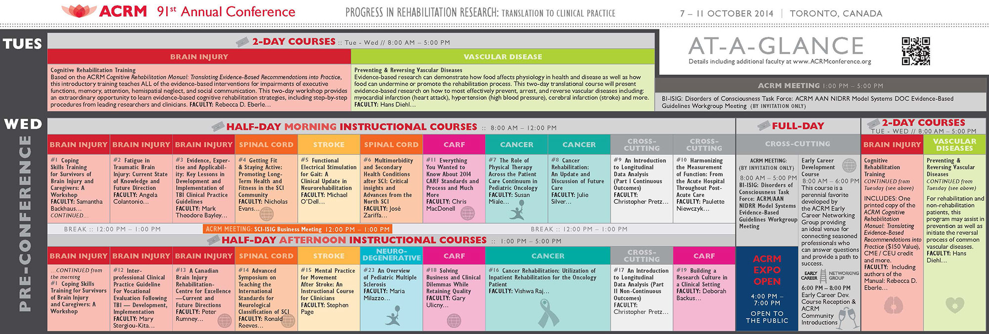 Pre-Conference courses at-a-glance