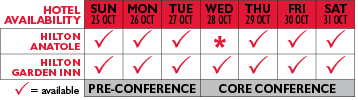 As of 14 Sept. Subject to change quickly.