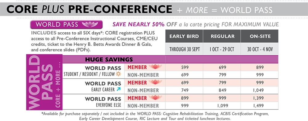 WORLD PASS Pricing