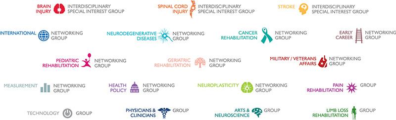 ACRM Community Groups