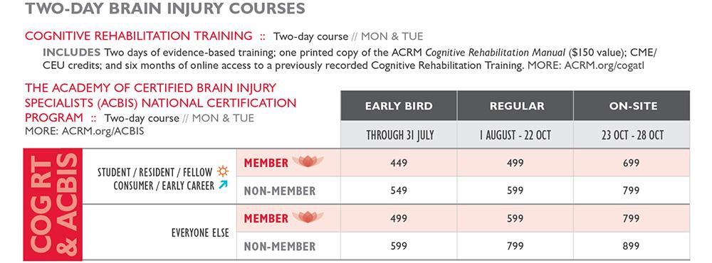 Cognitive Rehabilitation Training Course Registration Pricing