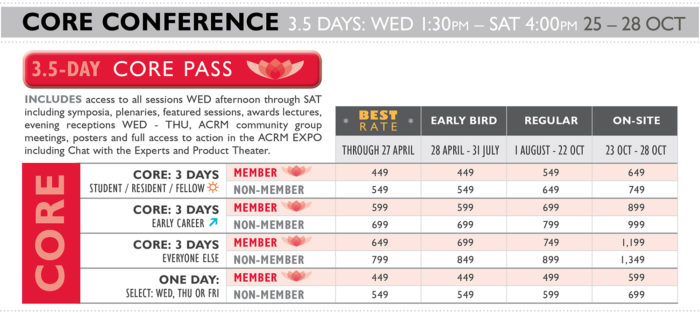 ACRM CONFERENCE: 3.5-DAY CORE pass