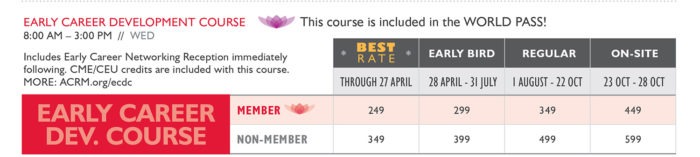 Early Career Development Course Registration Rates