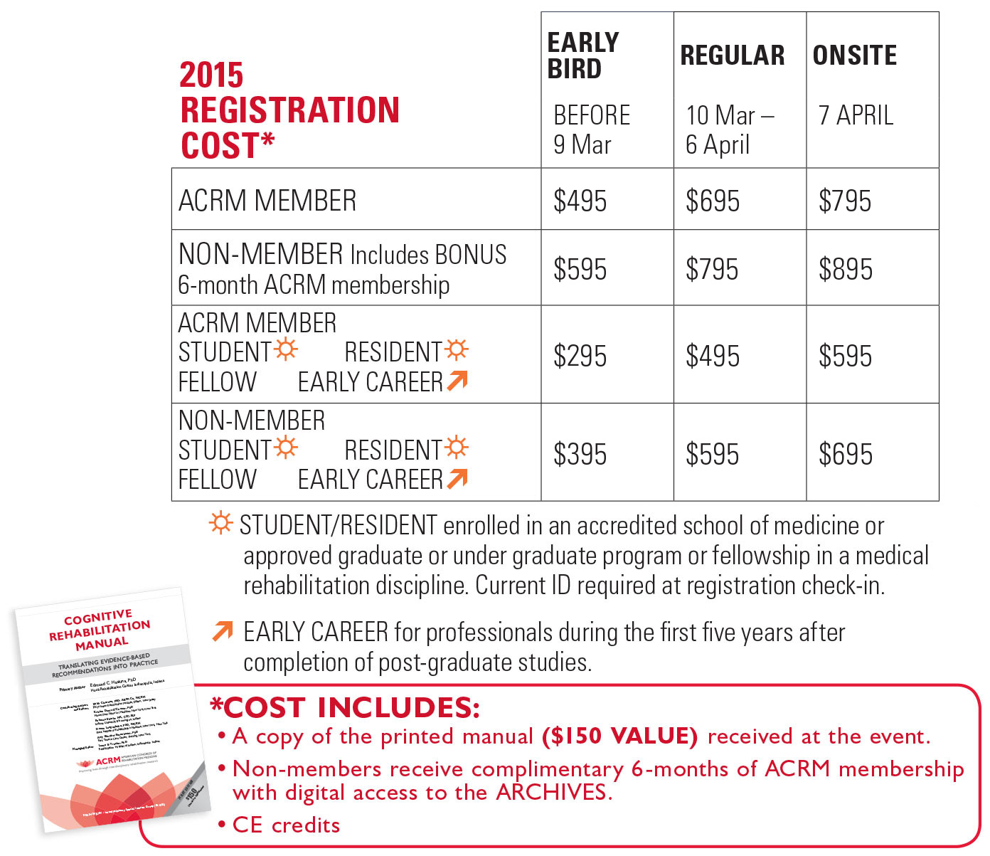 Pricing Grid: Cognitive Rehabilitation Training Pricing Grid