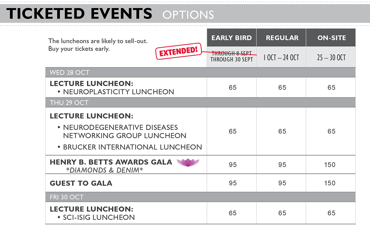 Ticketed Events pricing grid