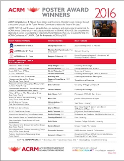Click to View 2016 ACRM Poster Award Winners