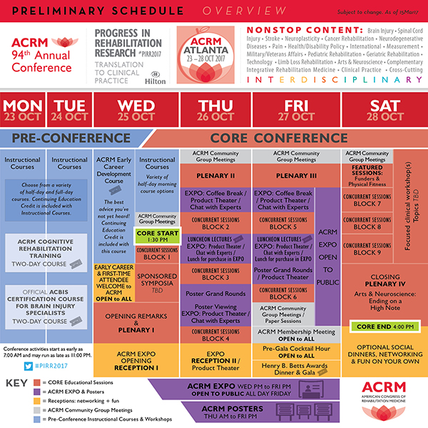 SCHEDULE OVERVIEW: ACRM Annual Conference // Progress in Rehabilitation Research #PIRR2017 // 23 – 28 OCT 2017 // ATLANTA USA