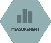 Measurement hex