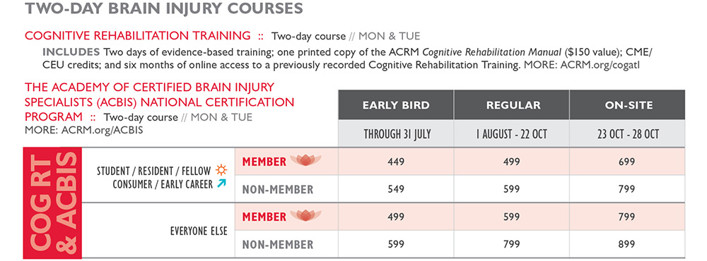 Cognitive Rehabilitation Training Course Registration Pricing