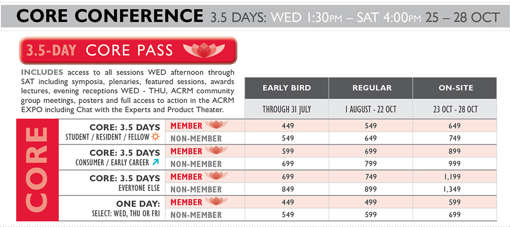 Conference CORE 3.5 DAY pass pricing grid