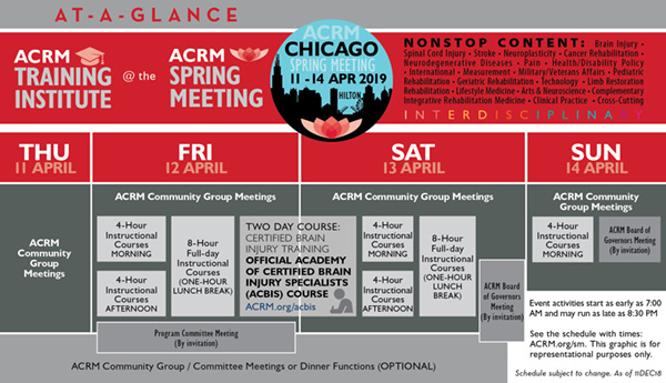AT-A-GLANCE infographic ACRM Training Institute at the Spring Meeting 2019