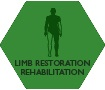 ACRM Limb Restoration Rehabilitation Networking Group icon