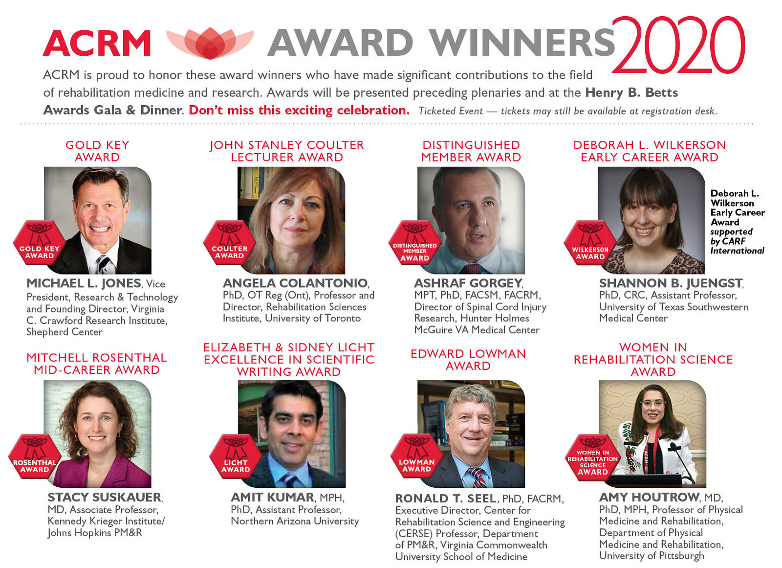 2020 ACRM Awards Recipients