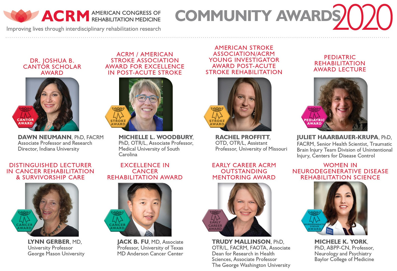 ACRM 2020 Awards sponsored by ACRM Community Groups