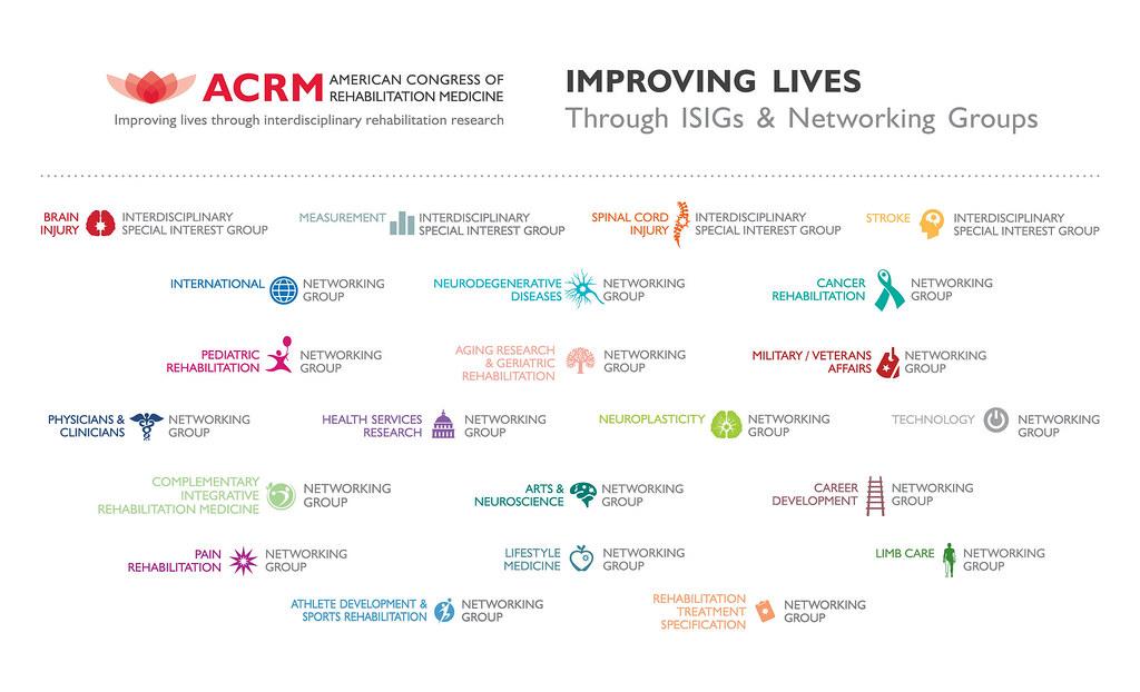ACRM Family Tree image
