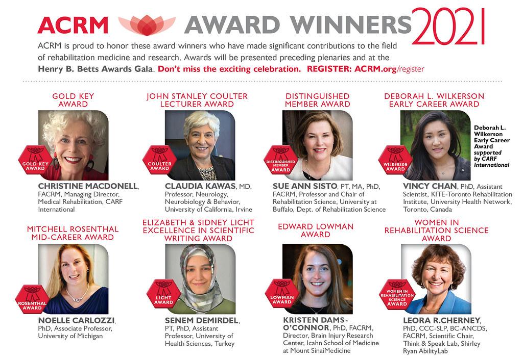 ACRM 2021 Awards Winners image