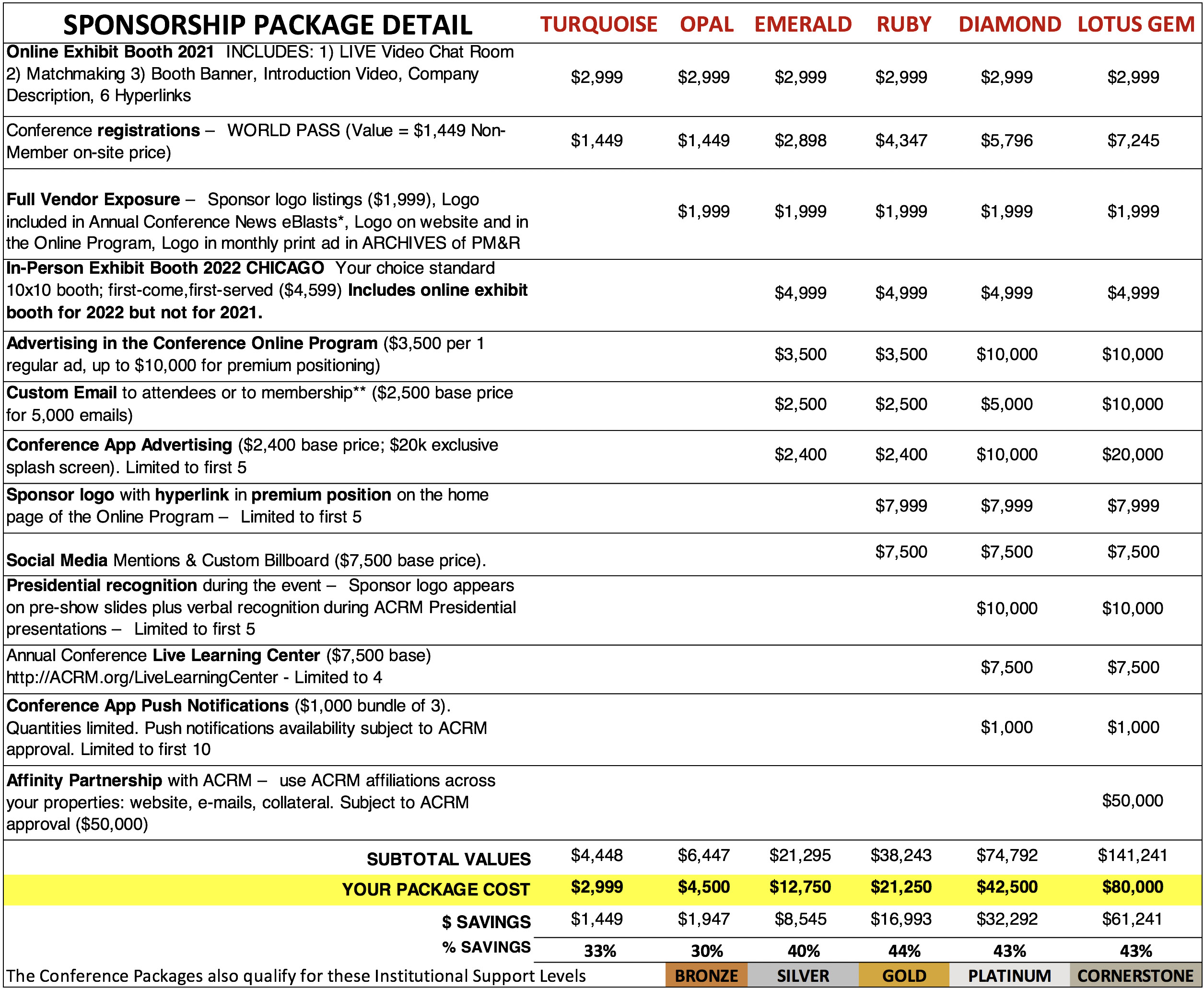Sponsorship Package detail